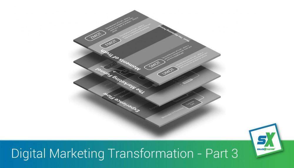 Digital Marketing Transformation Pt 3